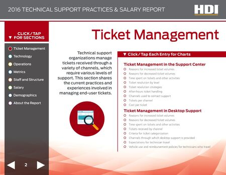 HDI Industry Report - 2016 TECHNICAL SUPPORT Practices & Salary Report